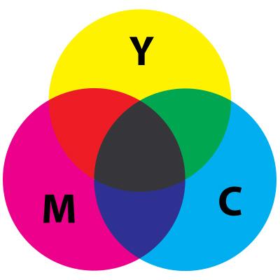 cmyk-subtractive-color-mixing.jpg